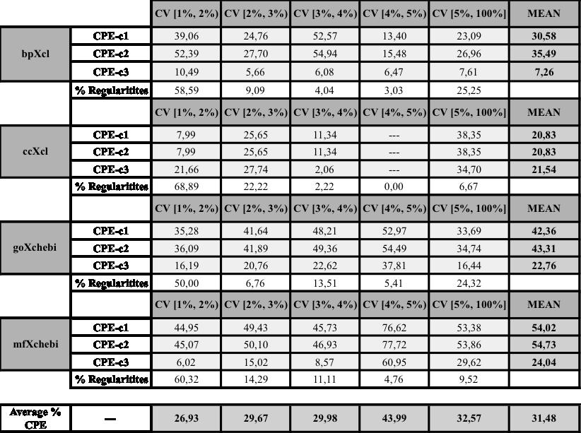 PercentageCPE.png